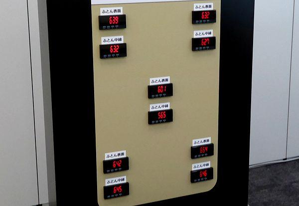 こちらはふとんの場所を温度測定。これだけ隅々まで高温になるのはすごい!